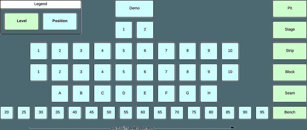 data7text
