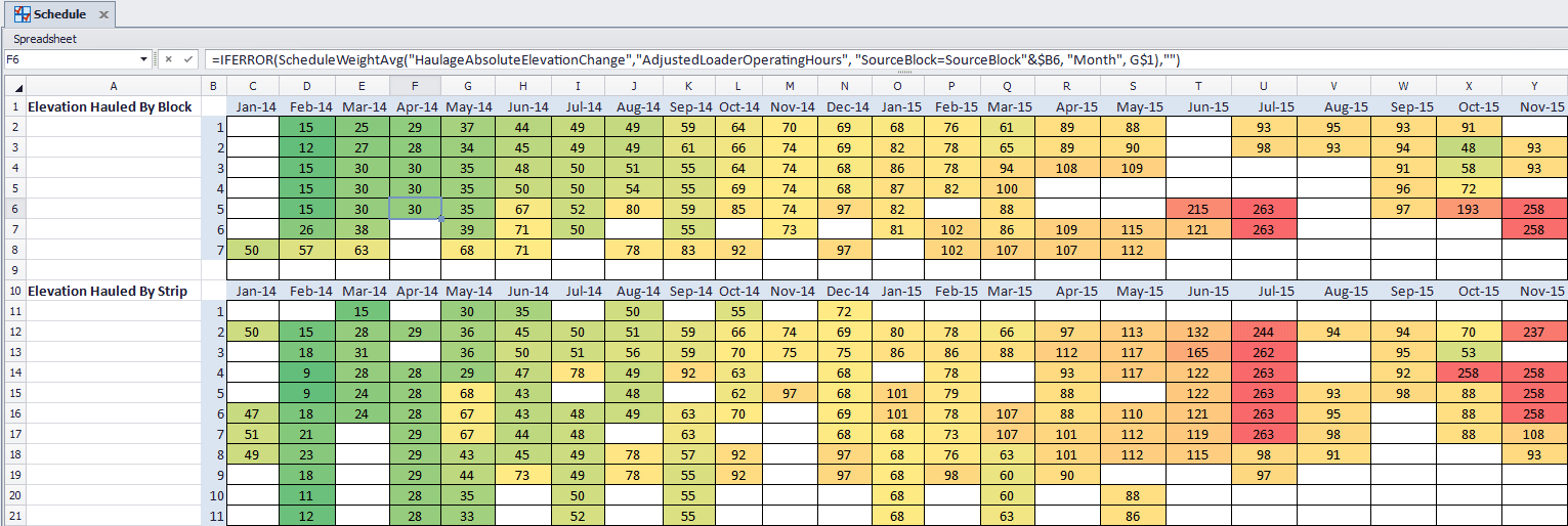 results5spreadsheets